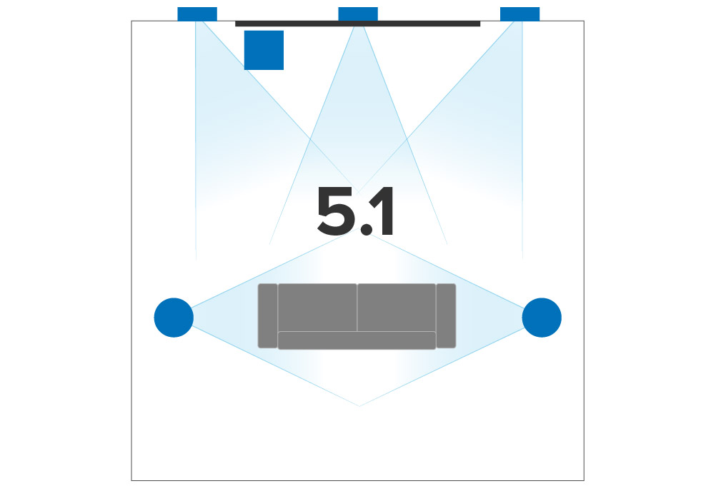 Surround_Sound_5-1_Combo-01