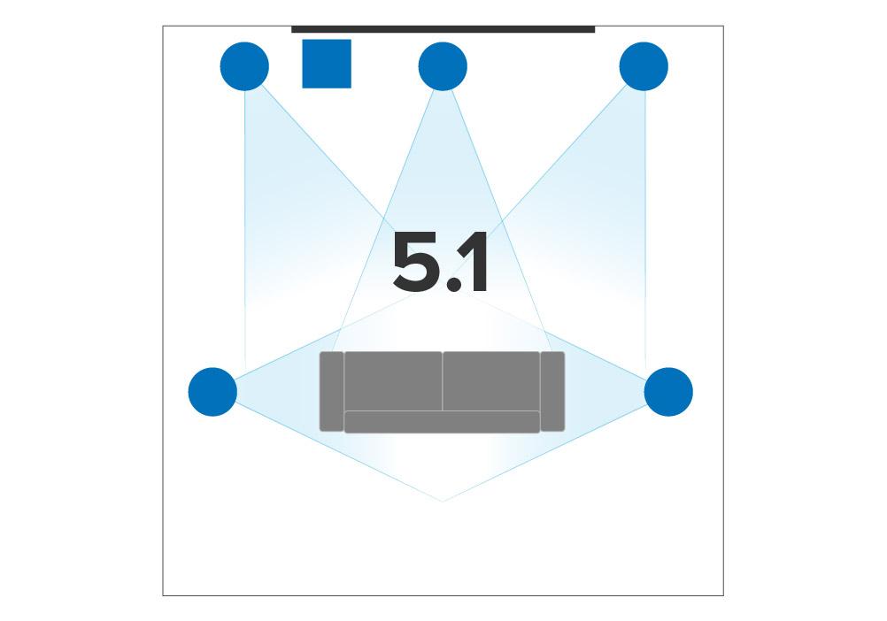 Surround_Sound_5-1_In-Ceiling-01